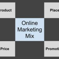 Online Marketing Mix Enhances Site Strategy