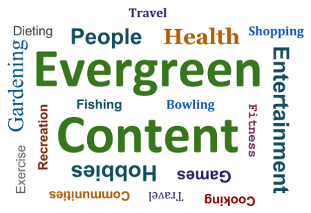 Evergreen content strategy