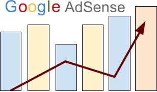 AdSense CPM Depends on Category and Tactics
