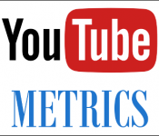 YouTube Impression Click-Through Rate