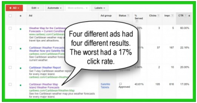 AdWords ad targeting