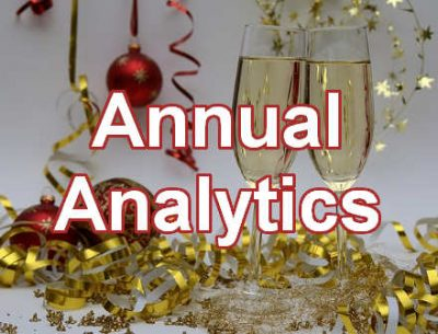 Annual analytics